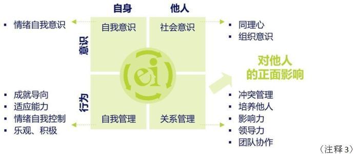 北京心理咨询:如何像垃圾分类一样,做好情绪分类、管理