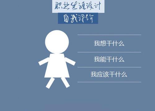 北京心理咨询:如何做好个人职业规划